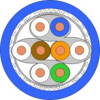 Kabel S/FTP (PIMF) LSHF kat. 6 drut niebieski UC400HS 23 Draka (1000m)